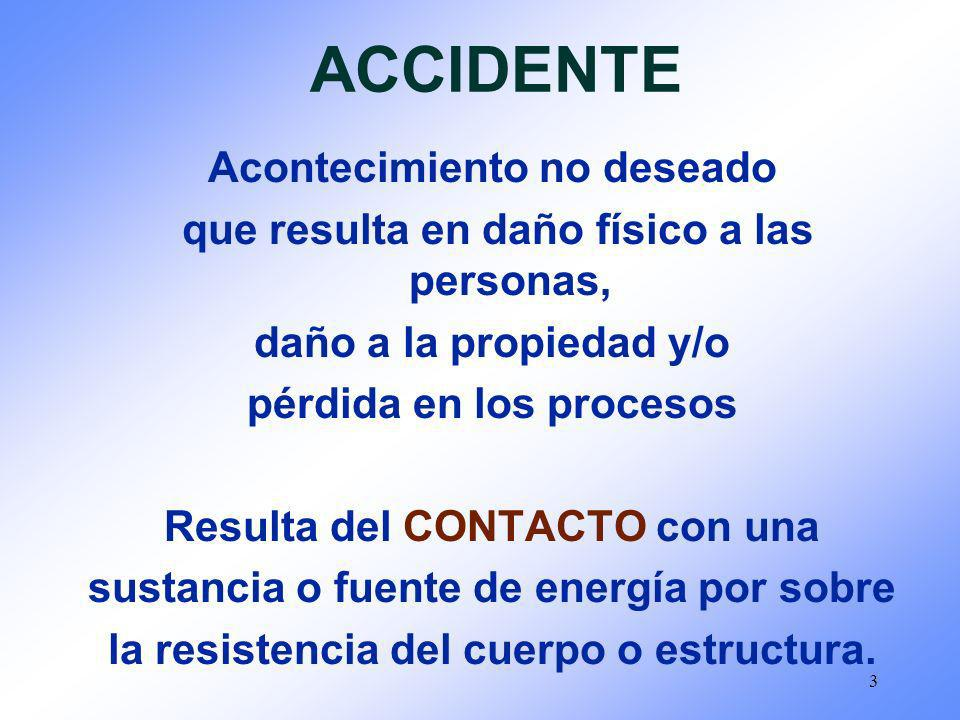 ACCIDENTE Acontecimiento no deseado