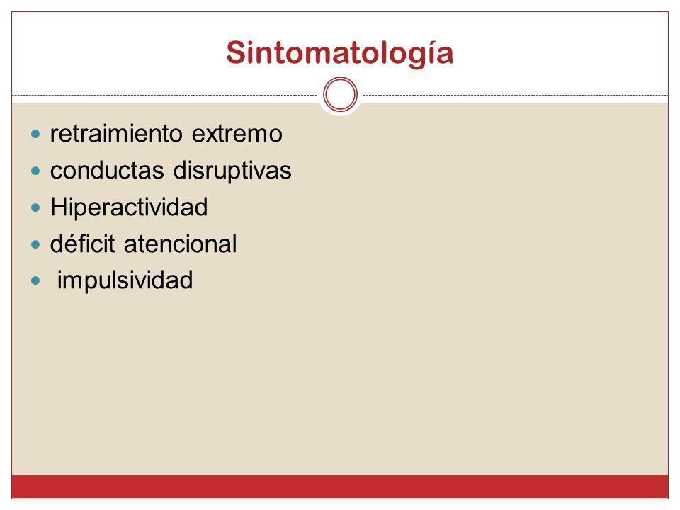 Sintomatología retraimiento extremo conductas disruptivas
