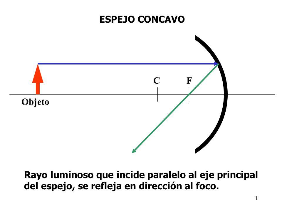Espejo concavo c f objeto ppt descargar for Espejo que no invierte la imagen