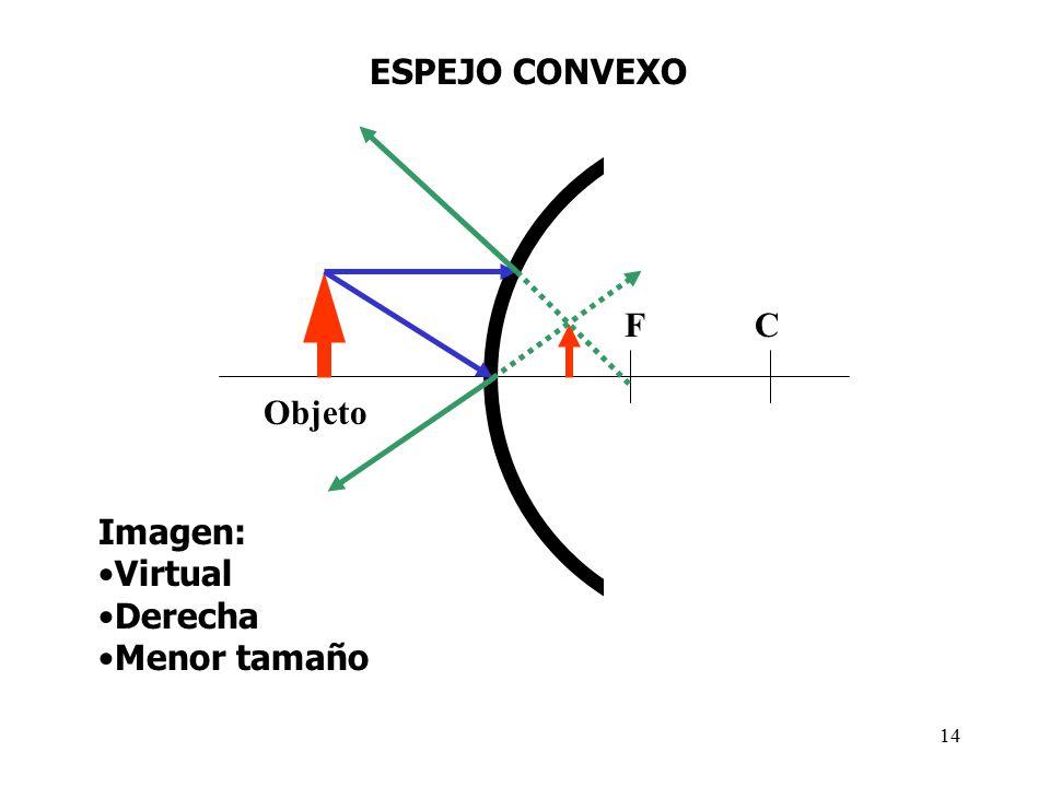 Espejo concavo c f objeto ppt descargar for Espejo esferico convexo