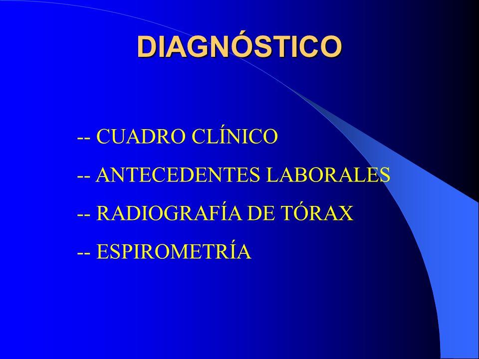 DIAGNÓSTICO -- CUADRO CLÍNICO -- ANTECEDENTES LABORALES