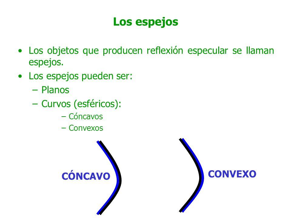 La reflexi n de la luz espejos ppt descargar for Espejos esfericos convexos