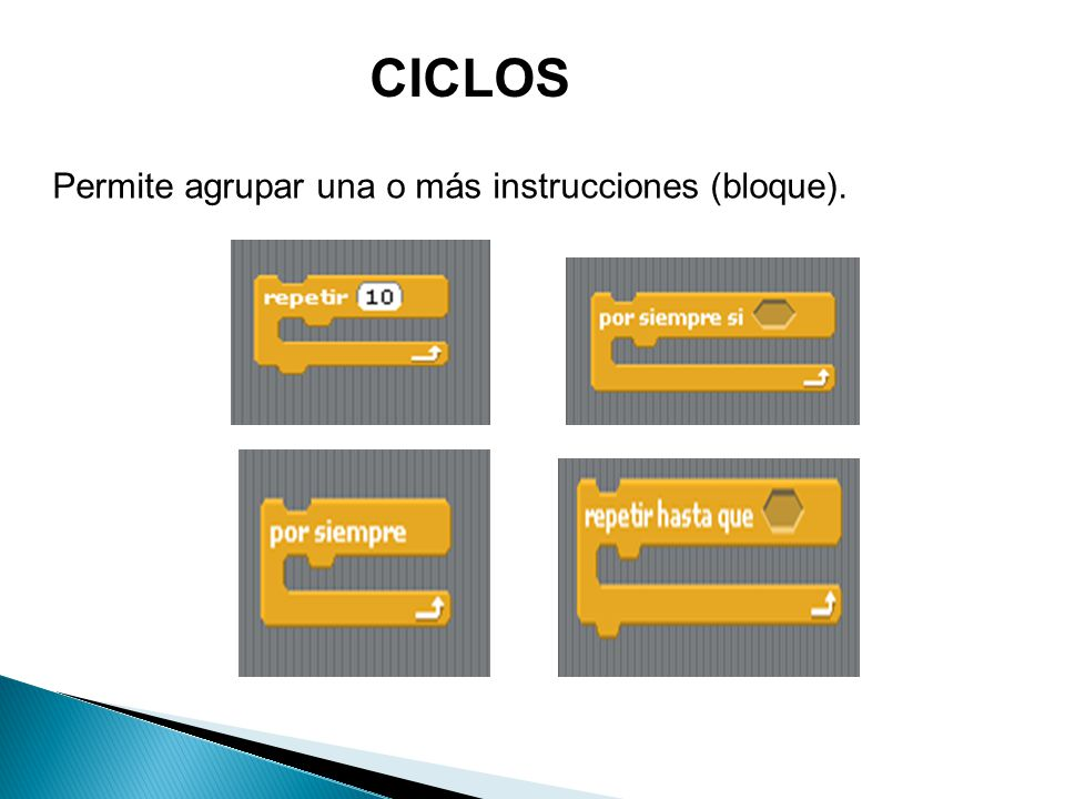 CICLOS Permite agrupar una o más instrucciones (bloque).