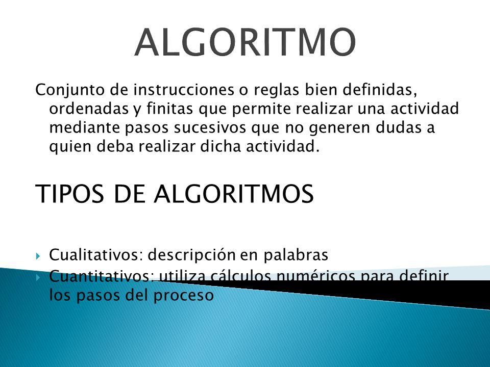 ALGORITMO TIPOS DE ALGORITMOS