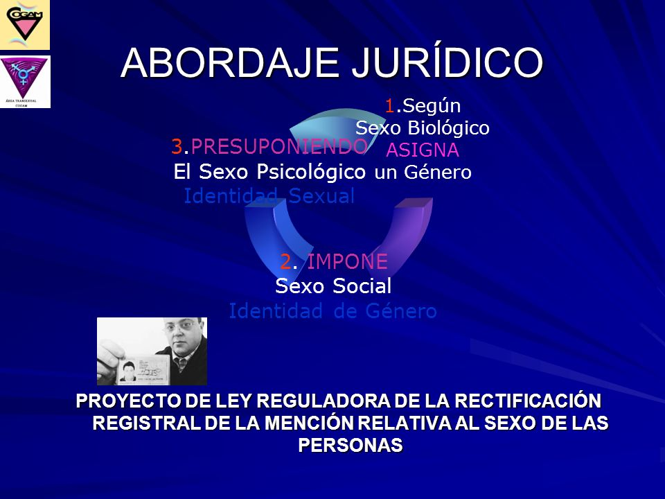 ABORDAJE JURÍDICOPROYECTO DE LEY REGULADORA DE LA RECTIFICACIÓN REGISTRAL DE LA MENCIÓN RELATIVA AL SEXO DE LAS PERSONAS.
