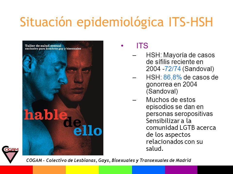Situación epidemiológica ITS-HSH