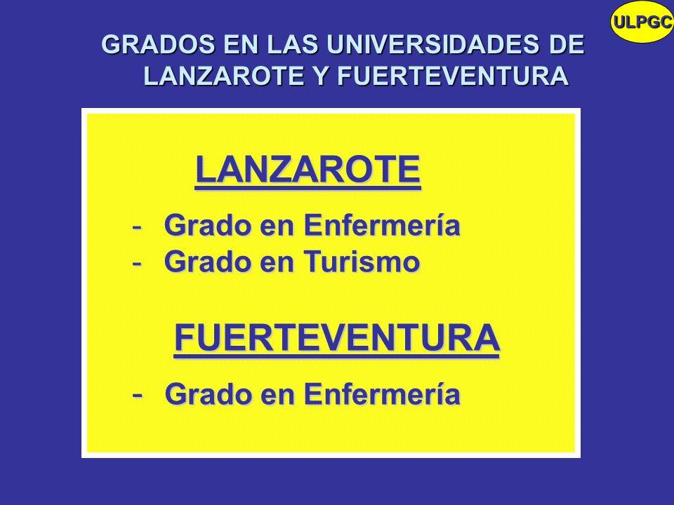 GRADOS EN LAS UNIVERSIDADES DE LANZAROTE Y FUERTEVENTURA
