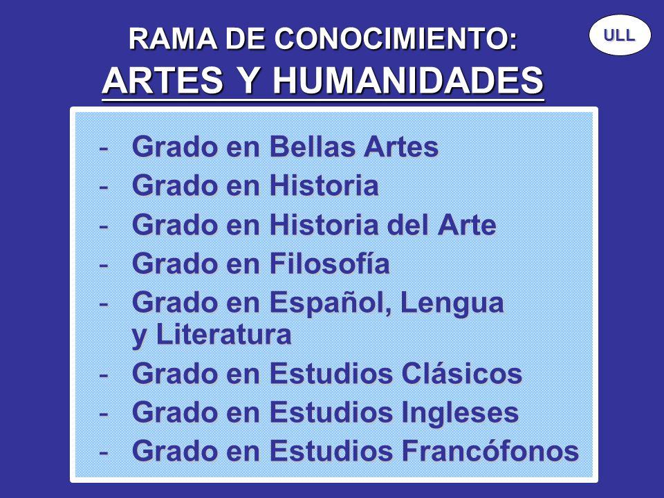 RAMA DE CONOCIMIENTO: ARTES Y HUMANIDADES