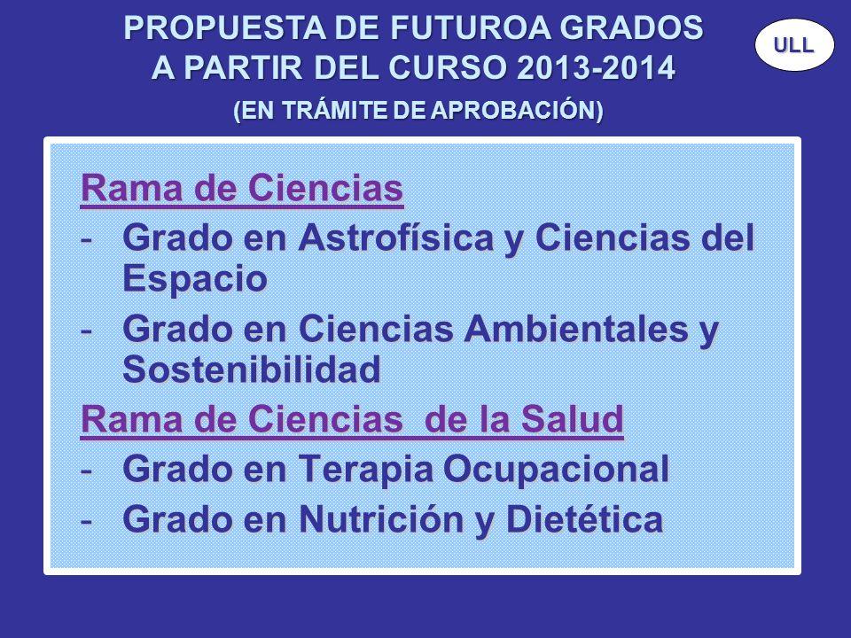 Grado en Astrofísica y Ciencias del Espacio