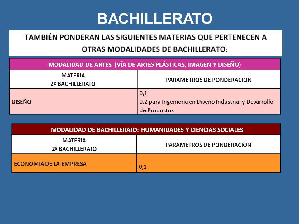 BACHILLERATO MODALIDAD DE ARTES (VÍA DE ARTES PLÁSTICAS, IMAGEN Y DISEÑO) MATERIA. 2º BACHILLERATO.