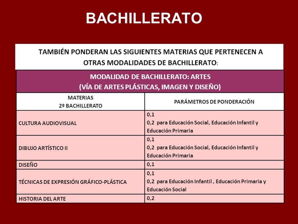 BACHILLERATO MODALIDAD DE BACHILLERATO: ARTES