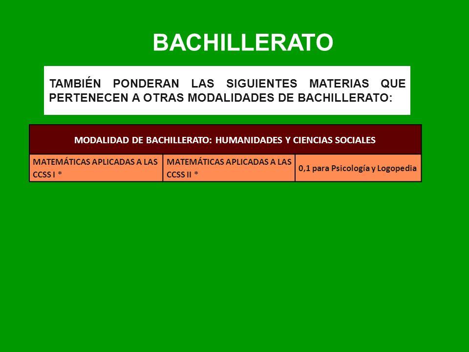 MODALIDAD DE BACHILLERATO: HUMANIDADES Y CIENCIAS SOCIALES