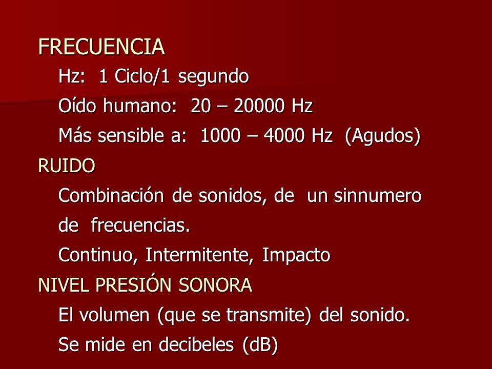 FRECUENCIA Hz: 1 Ciclo/1 segundo Oído humano: 20 – 20000 Hz