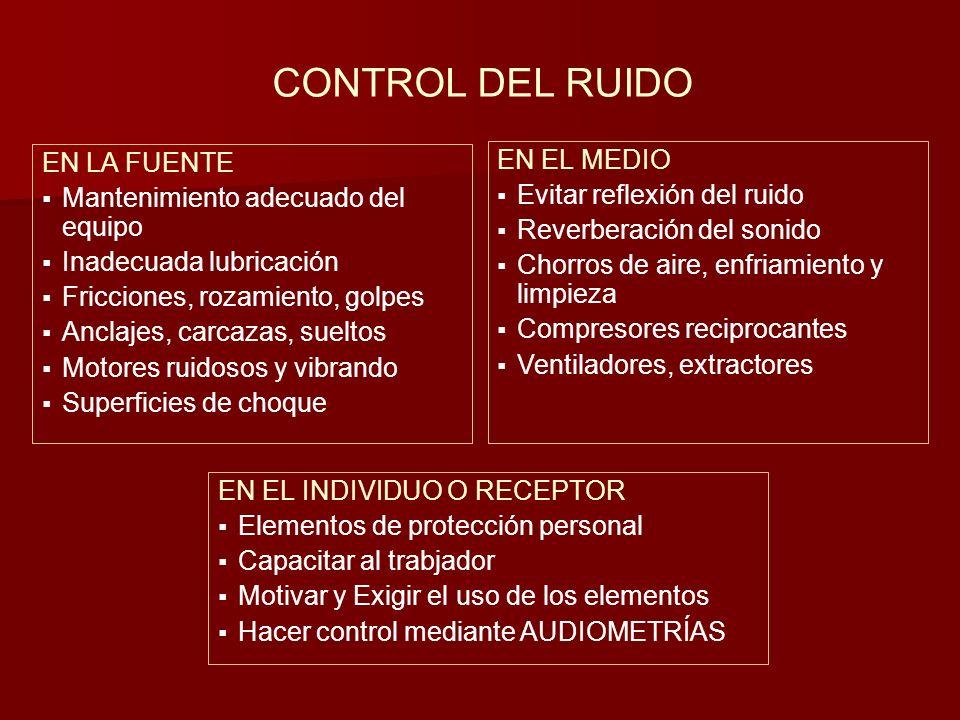 CONTROL DEL RUIDO EN EL MEDIO EN LA FUENTE