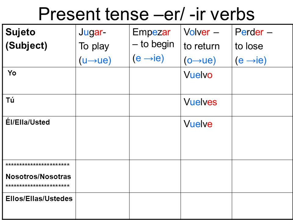 Present tense –er/ -ir verbs