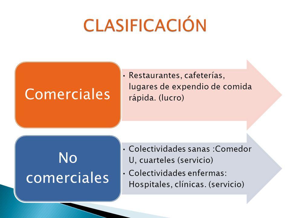 CLASIFICACIÓN Comerciales