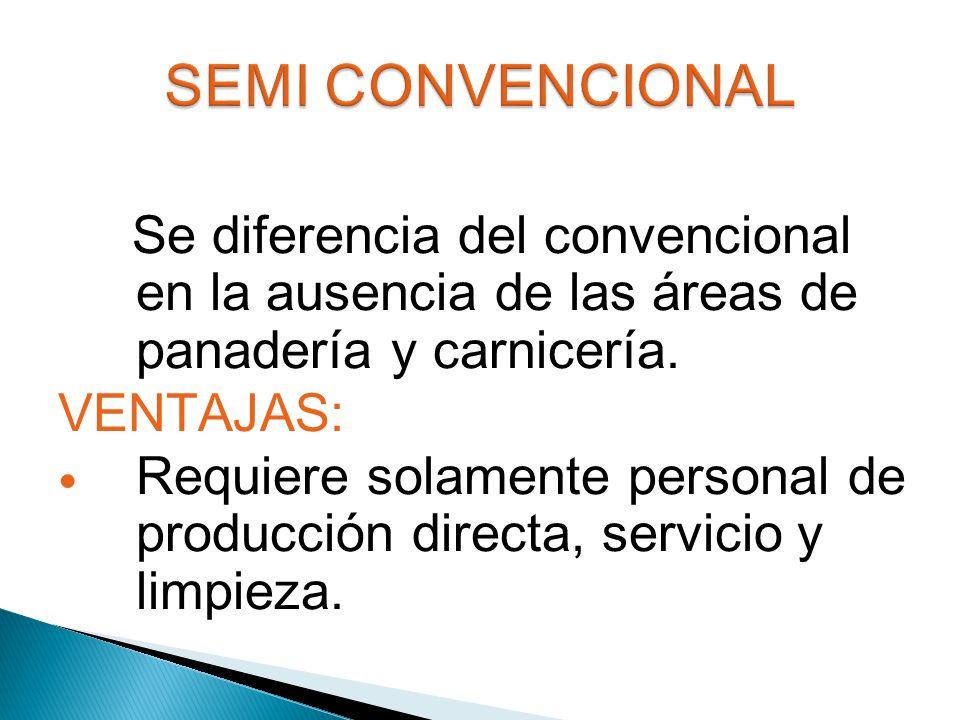 SEMI CONVENCIONAL Se diferencia del convencional en la ausencia de las áreas de panadería y carnicería.