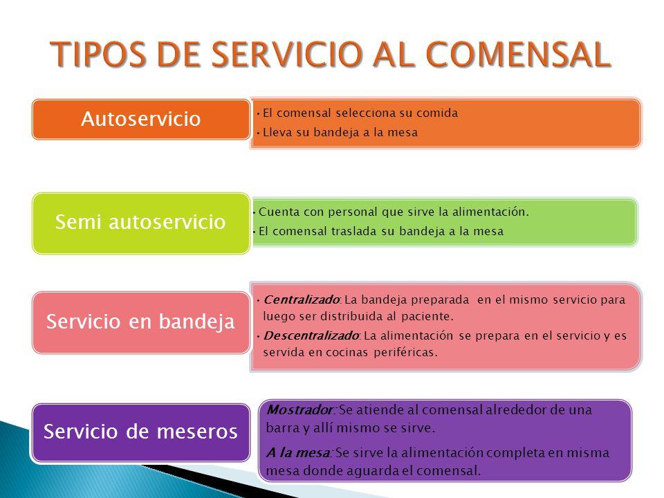 TIPOS DE SERVICIO AL COMENSAL