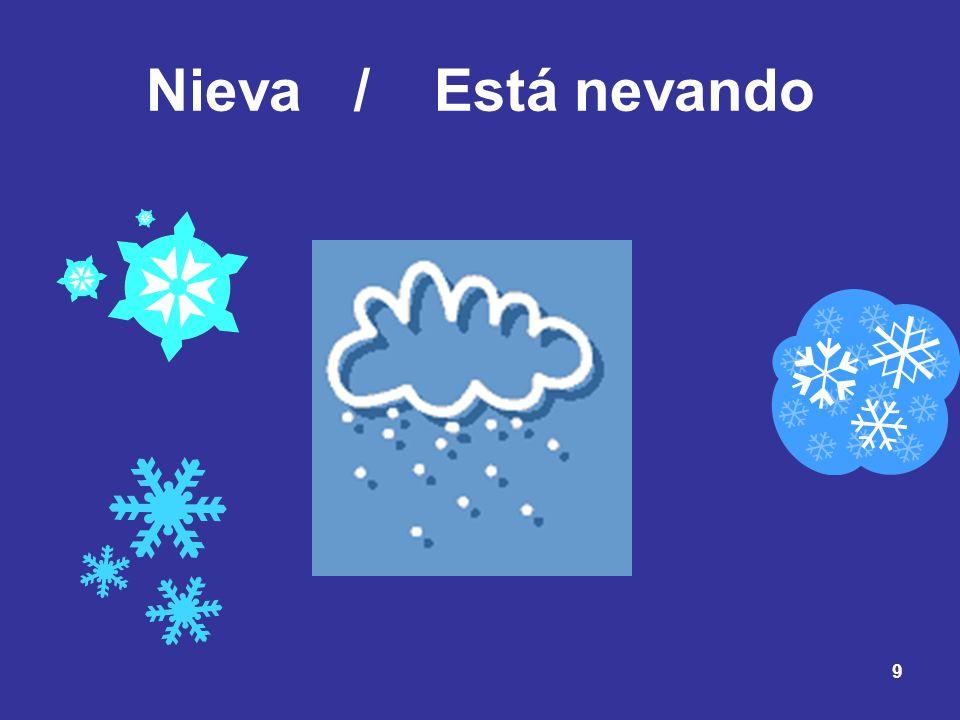 Nieva / Está nevando