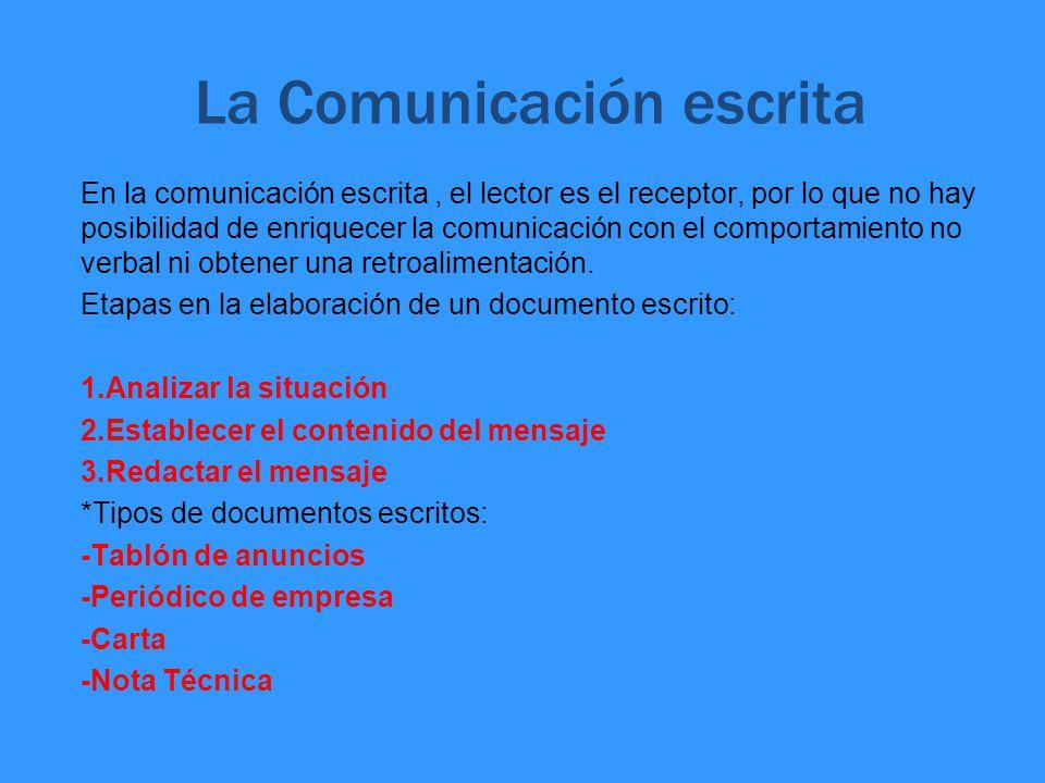 la comunicaci u00f3n y la comunicaci u00f3n en la empresa