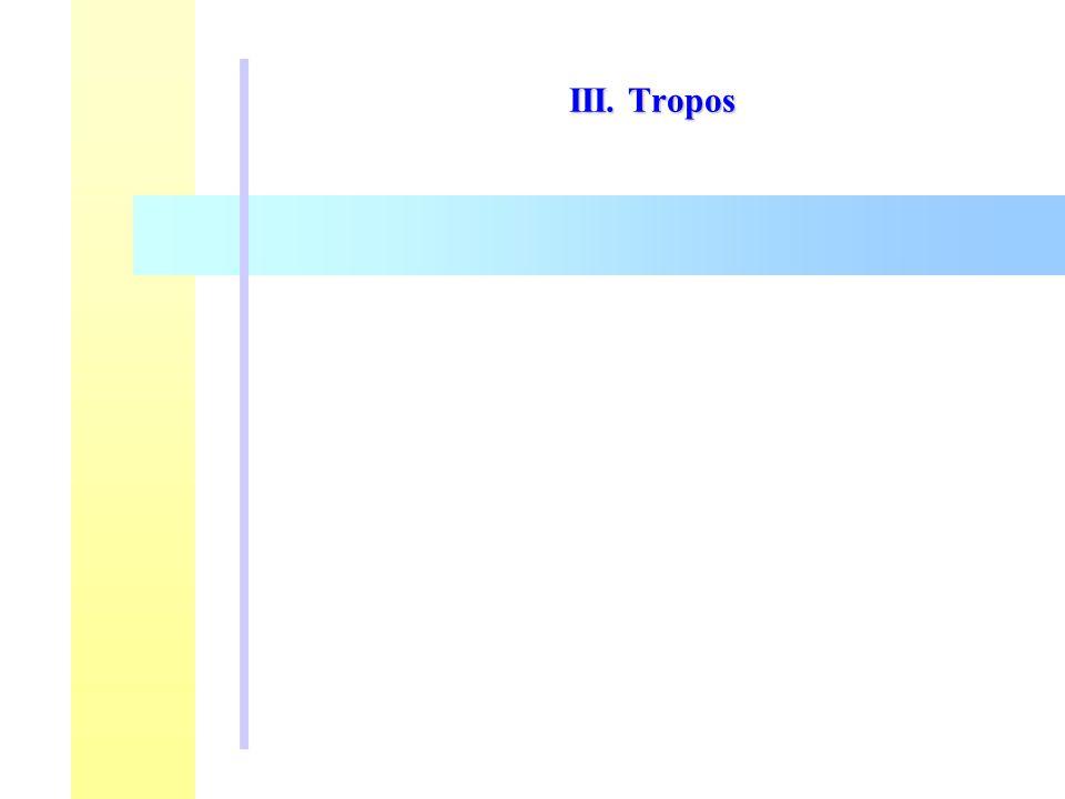 III. Tropos