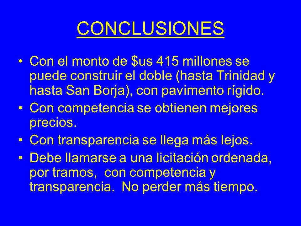 CONCLUSIONES Con el monto de $us 415 millones se puede construir el doble (hasta Trinidad y hasta San Borja), con pavimento rígido.