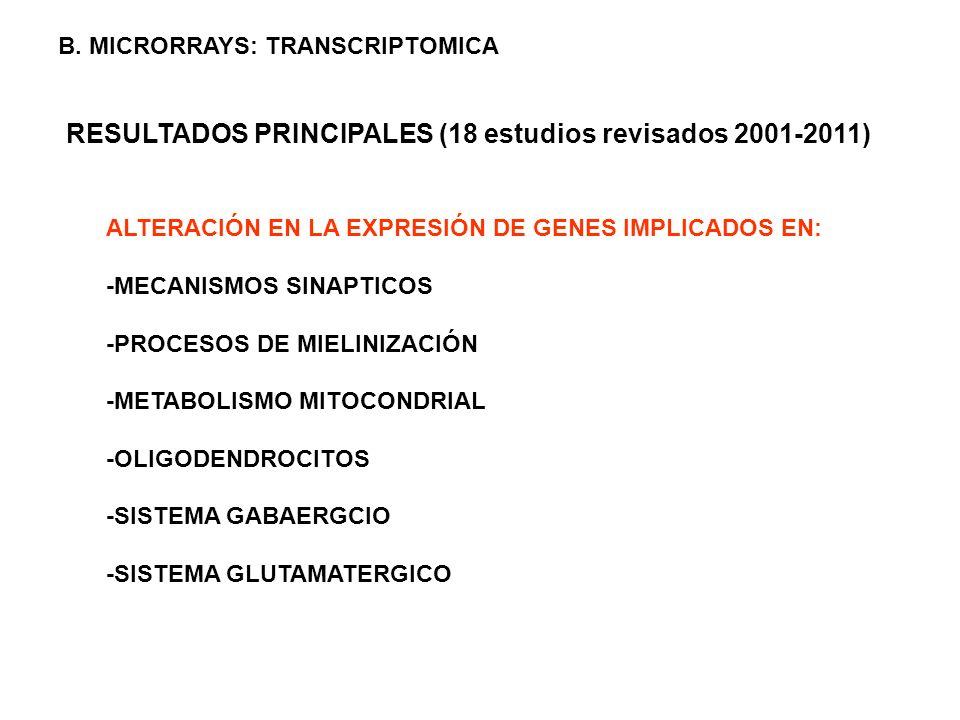 RESULTADOS PRINCIPALES (18 estudios revisados 2001-2011)