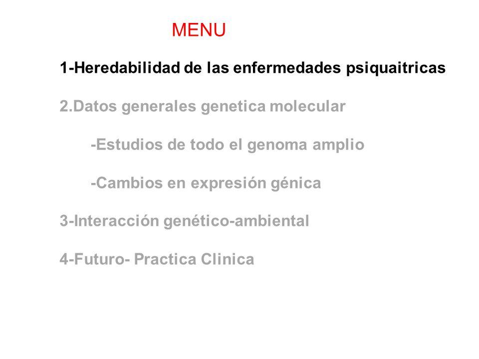 MENU 1-Heredabilidad de las enfermedades psiquaitricas