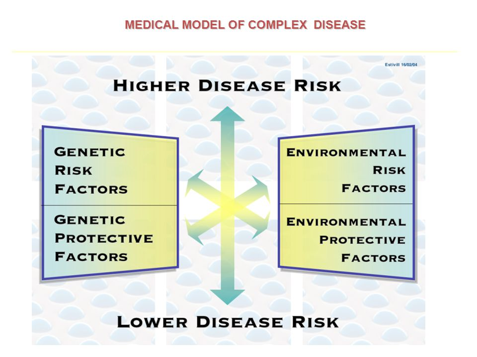MEDICAL MODEL OF COMPLEX DISEASE