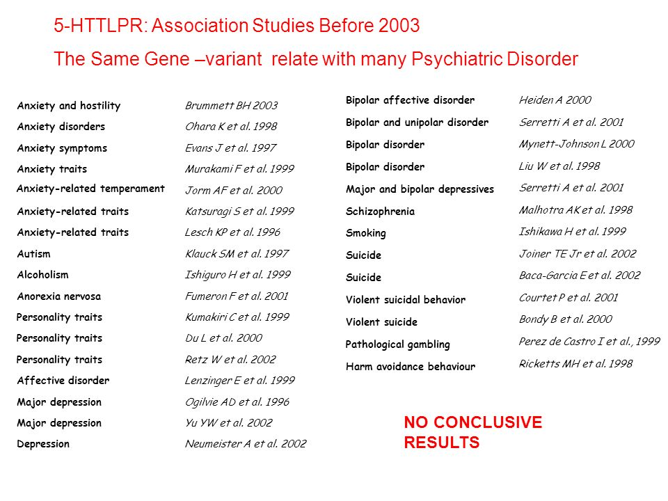 5-HTTLPR: Association Studies Before 2003