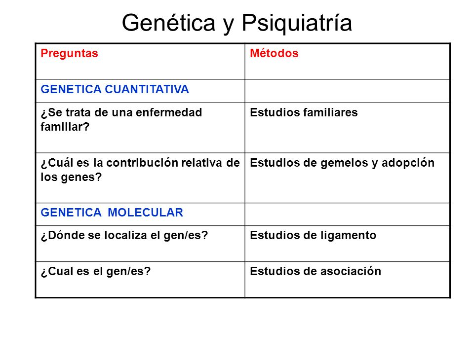 Genética y Psiquiatría
