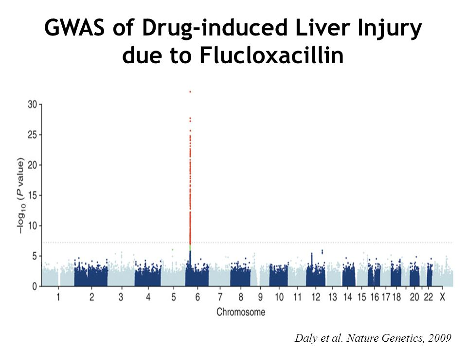 GWAS of Drug-induced Liver Injury
