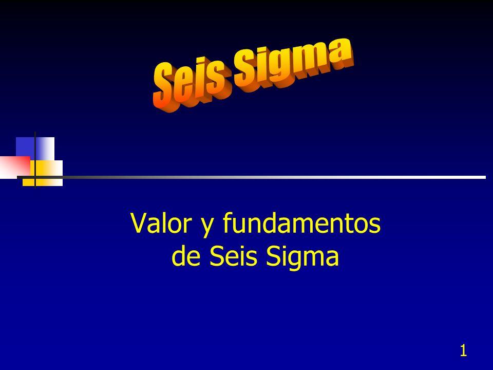 Valor y fundamentos de Seis Sigma