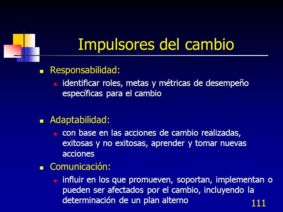 Impulsores del cambio Responsabilidad: Adaptabilidad: Comunicación: