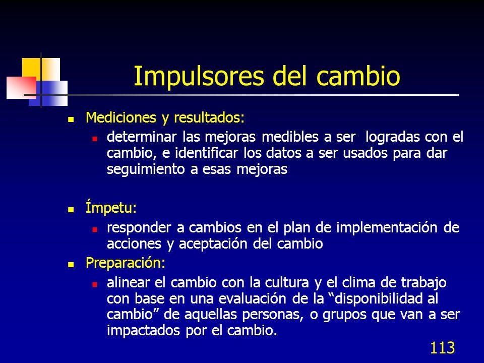 Impulsores del cambio Mediciones y resultados: