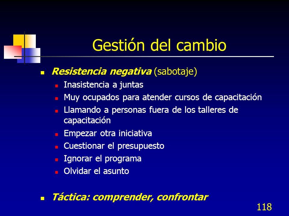 Gestión del cambio Resistencia negativa (sabotaje)