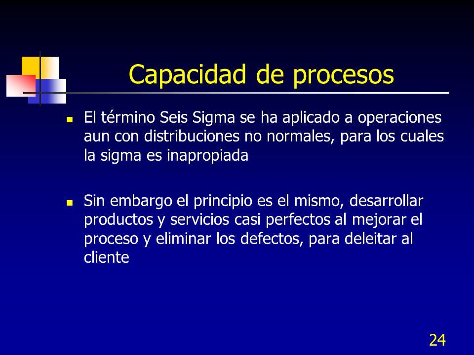 Capacidad de procesos El término Seis Sigma se ha aplicado a operaciones aun con distribuciones no normales, para los cuales la sigma es inapropiada.