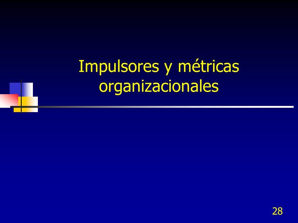 Impulsores y métricas organizacionales