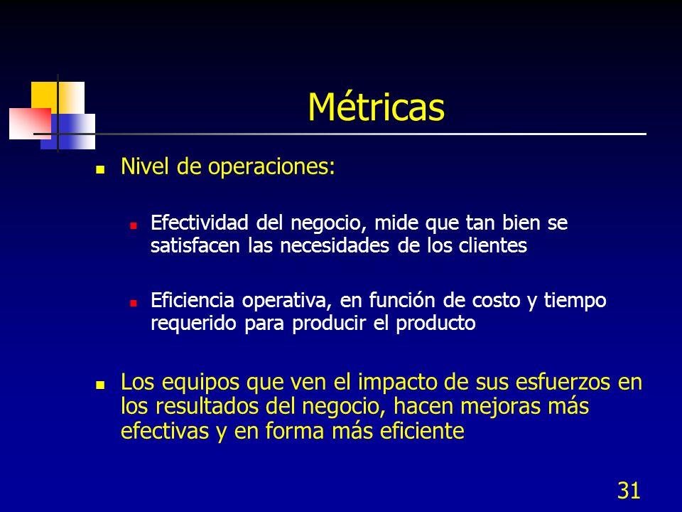 Métricas Nivel de operaciones: