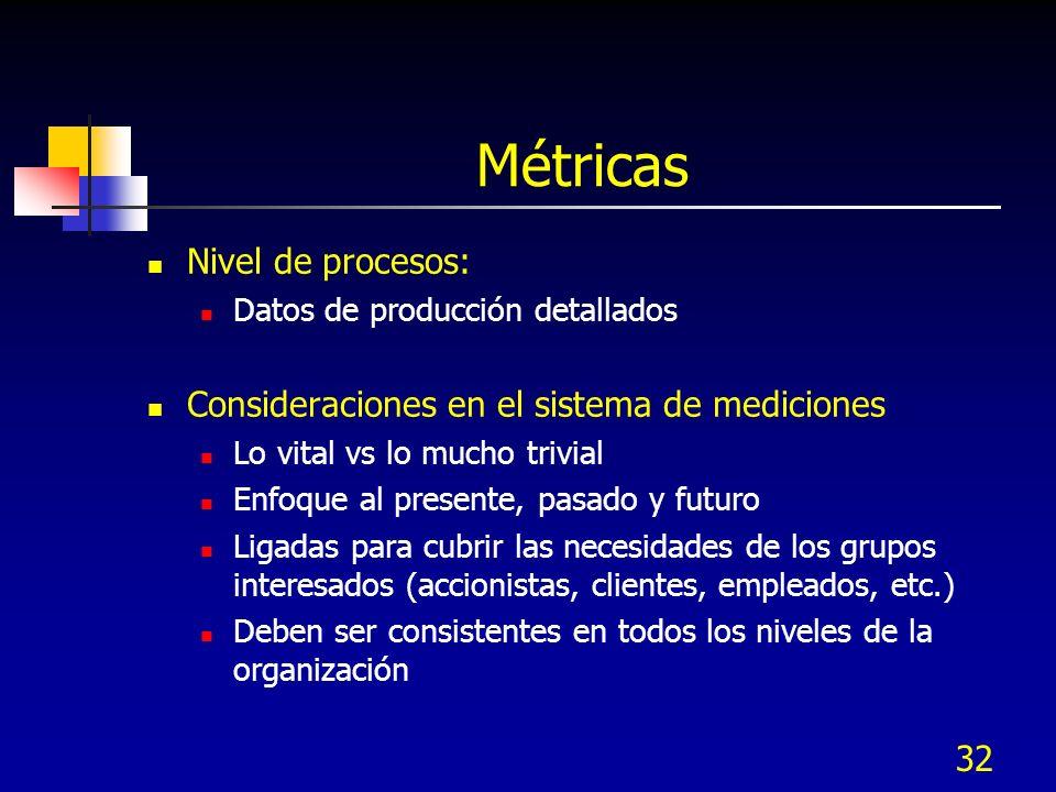 Métricas Nivel de procesos: