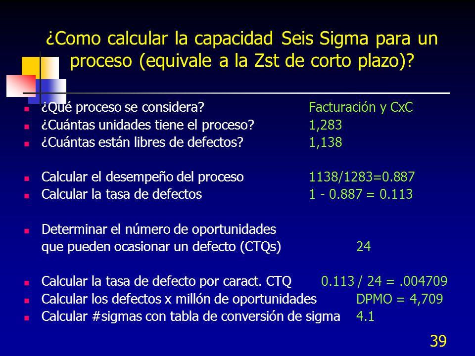 ¿Como calcular la capacidad Seis Sigma para un proceso (equivale a la Zst de corto plazo)
