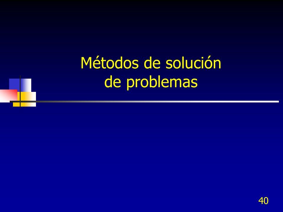 Métodos de solución de problemas