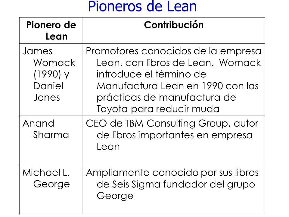 Pioneros de Lean Pionero de Lean Contribución