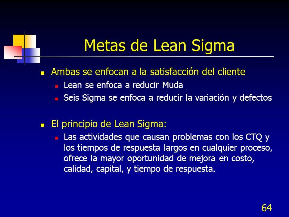 Metas de Lean Sigma Ambas se enfocan a la satisfacción del cliente
