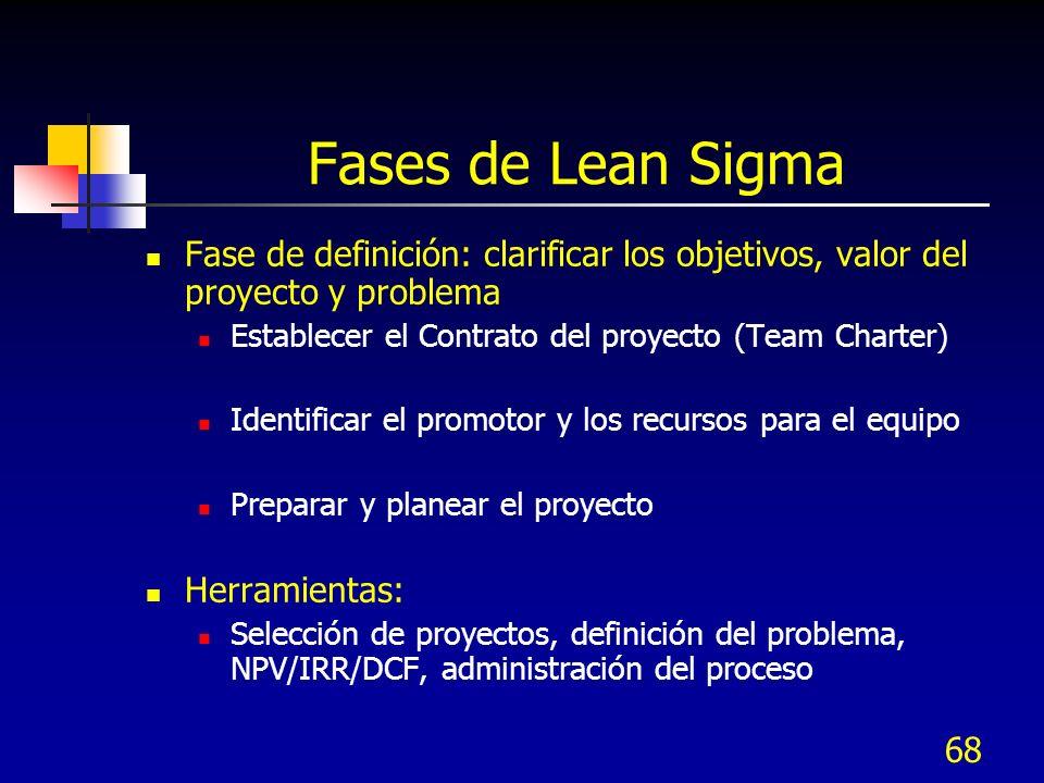 Fases de Lean SigmaFase de definición: clarificar los objetivos, valor del proyecto y problema. Establecer el Contrato del proyecto (Team Charter)