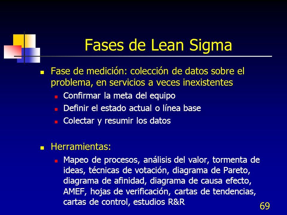 Fases de Lean Sigma Fase de medición: colección de datos sobre el problema, en servicios a veces inexistentes.