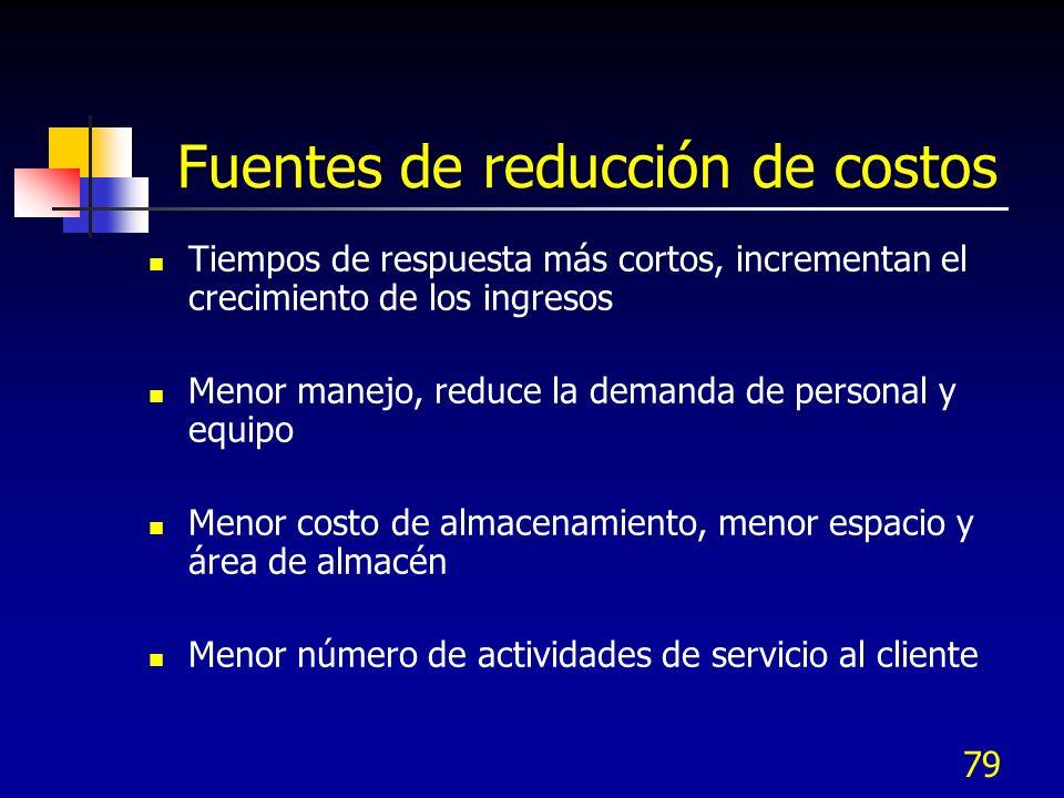 Fuentes de reducción de costos