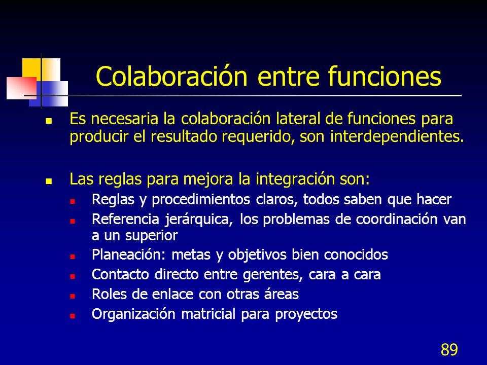 Colaboración entre funciones