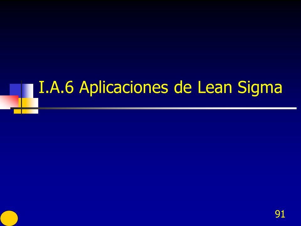 I.A.6 Aplicaciones de Lean Sigma