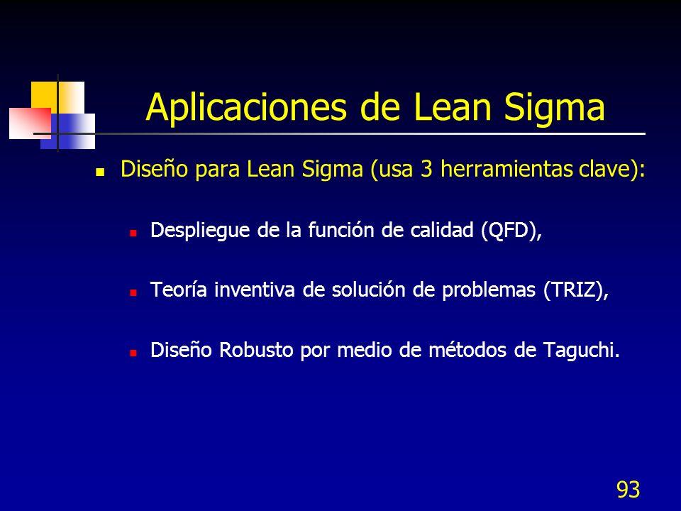 Aplicaciones de Lean Sigma